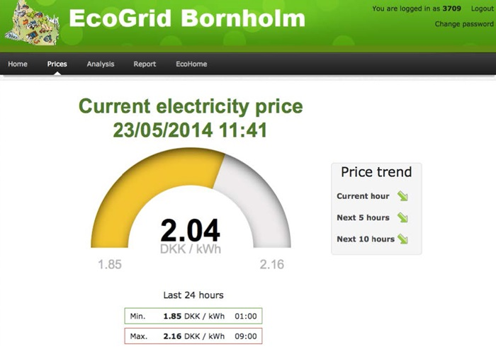 EcoGrid Bornholm current electricity price